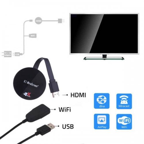 GFT F615 Bezdrátové propojení obrazovky